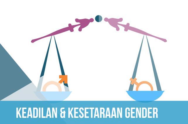 Kesetaraan Gender Wujudkan Dumai Bebas Kekerasan Perempuan dan Anak