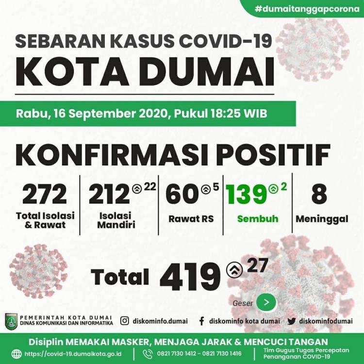 RSUD Dumai Mendesak Butuh Laboratorium Biosafety Cabinet ke Pusat